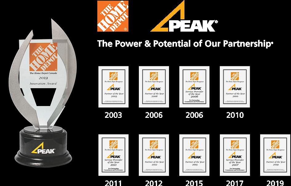 Awards at Peak